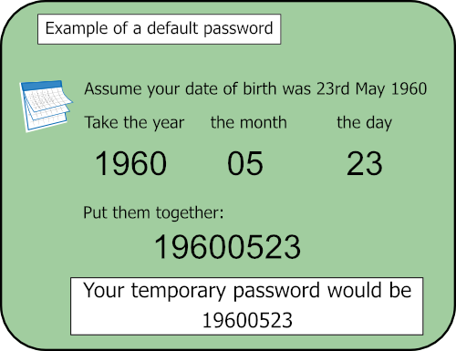 graphic showing how your date of birth is broken into year - month - day and put together to make your temporary password
